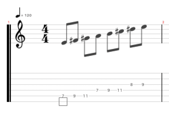 Key Signature E Major