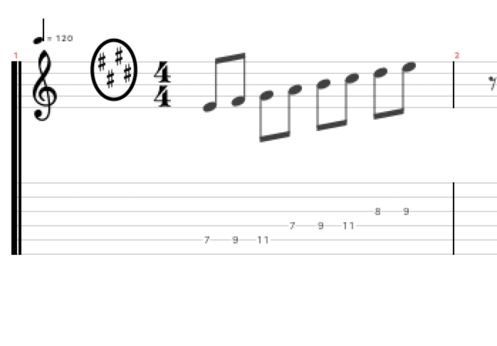 3 (Edited) Key Signature