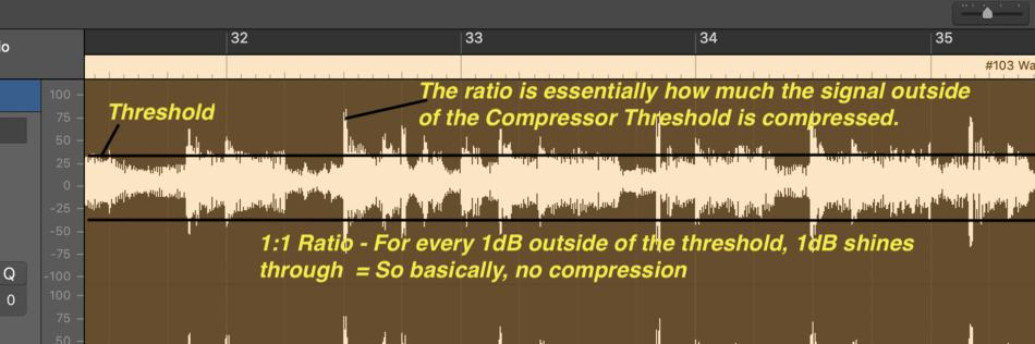 3 Compression Ratio (Final)