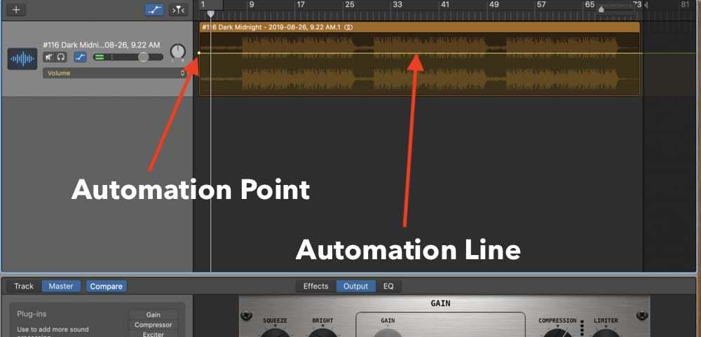 4-Automation In Garageband-Edited