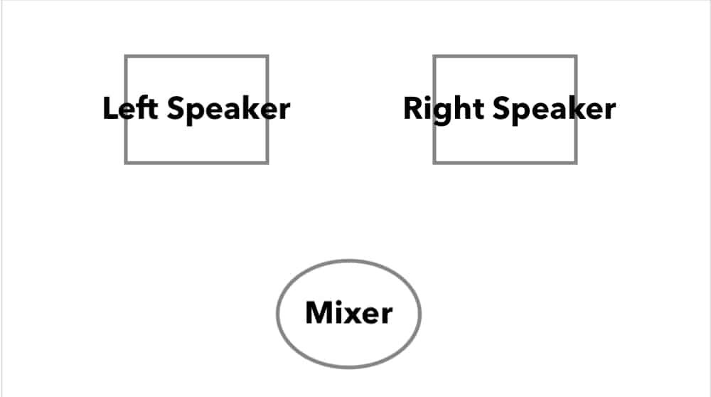 Best Computer Speakers For Garageband