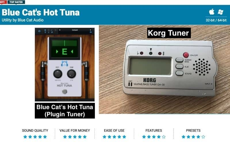 Hot Tuna and Korg Tuner