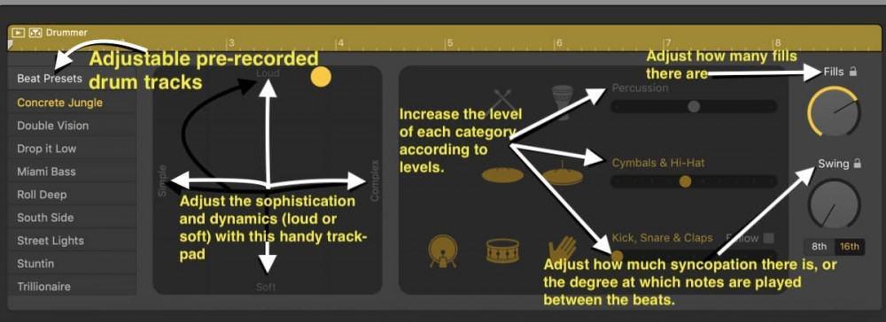 Drummer-Track-Diagram